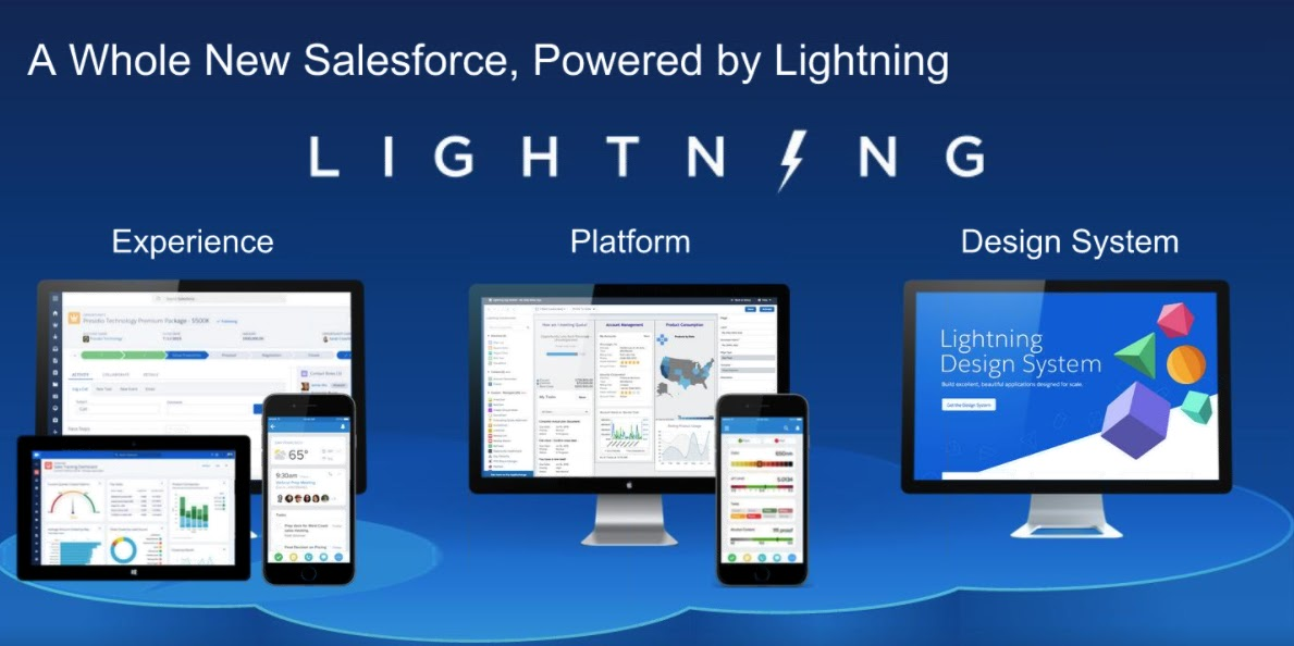 Salesforce Lightning Interview Questions