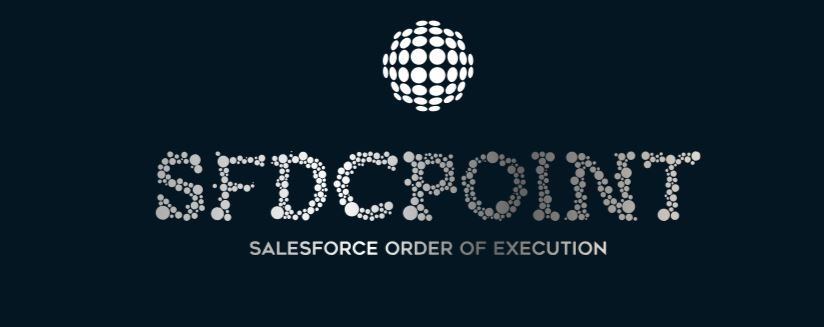Salesforce order of execution