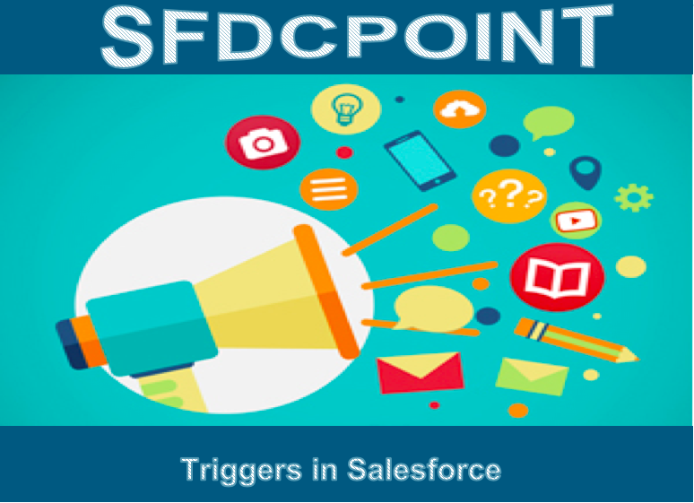 Triggers in Salesforce