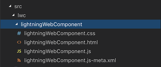 Lightning Web Components(LWC) Structure VS Code