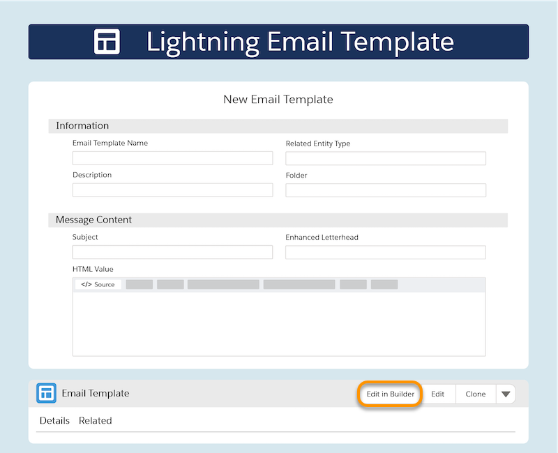 Lightning Email Template Edit Salesforce Winter 21