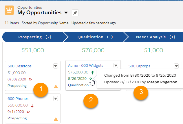 Salesforce Winter 21 opportunity deal motion end user